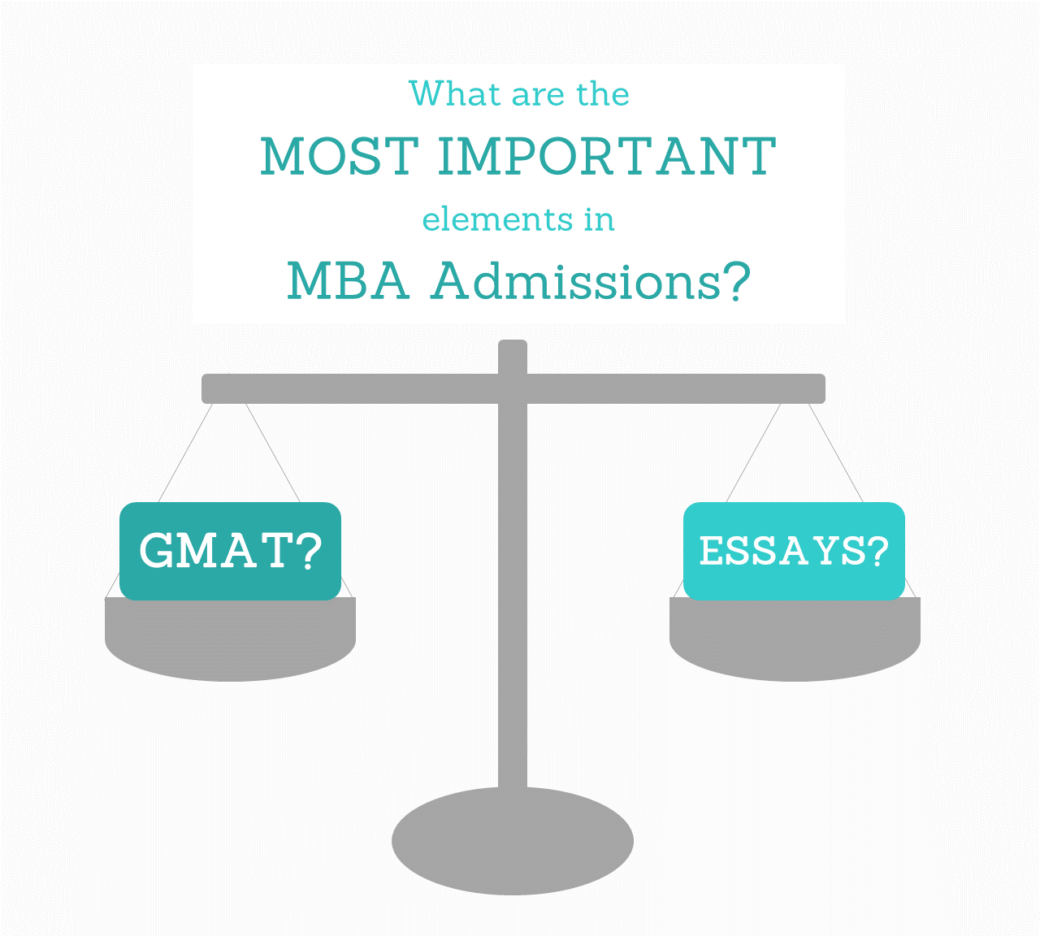 What are the most important parts of an MBA application?