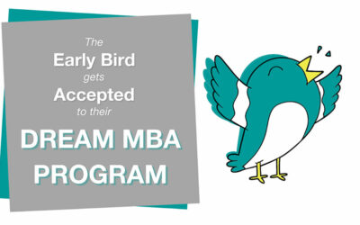 Preparing To Apply To An MBA Program? Things You Should Do NOW!