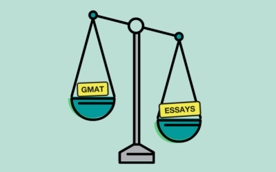 What Are The Most Important Parts Of Your MBA Application?