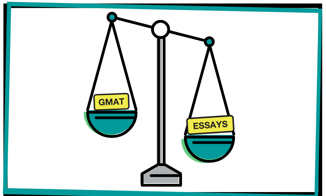 GMAT vs. Essays on scale